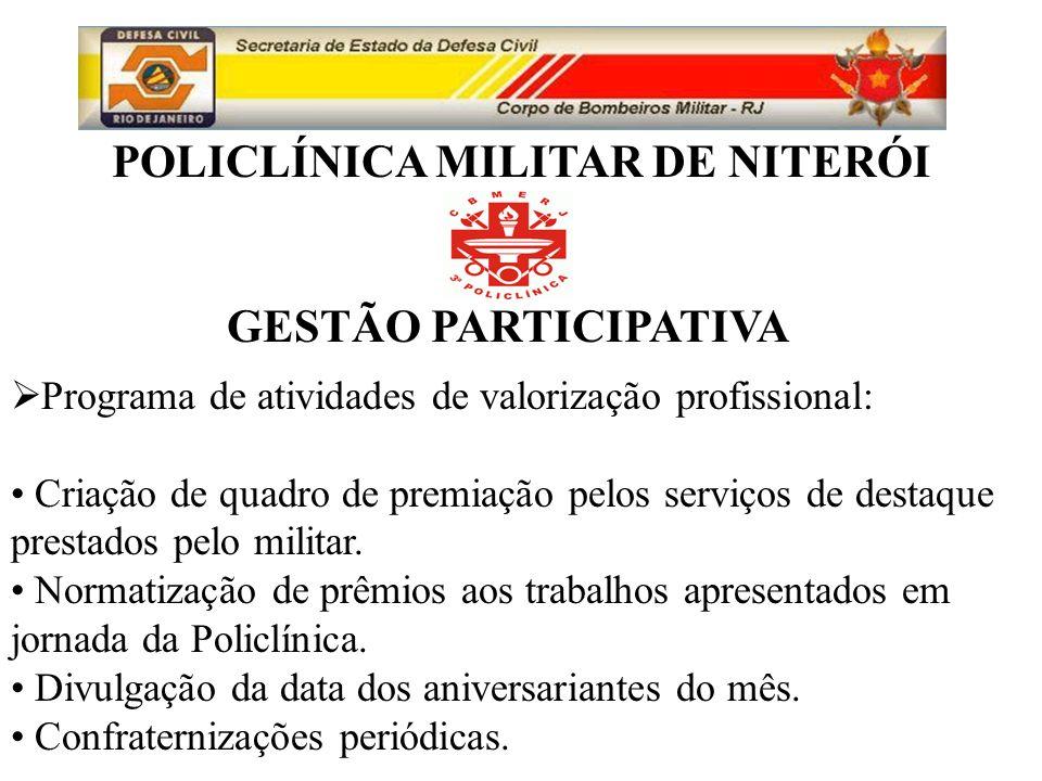 POLICLÍNICA MILITAR DE NITERÓI GESTÃO PARTICIPATIVA Programa de atividades de valorização profissional: Criação de quadro de premiação pelos serviços de destaque prestados pelo militar.