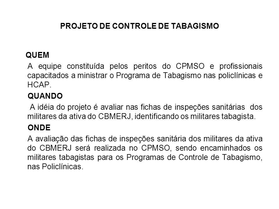 PROJETO DE CONTROLE DE TABAGISMO QUEM A equipe constituída pelos peritos do CPMSO e profissionais capacitados a ministrar o Programa de Tabagismo nas