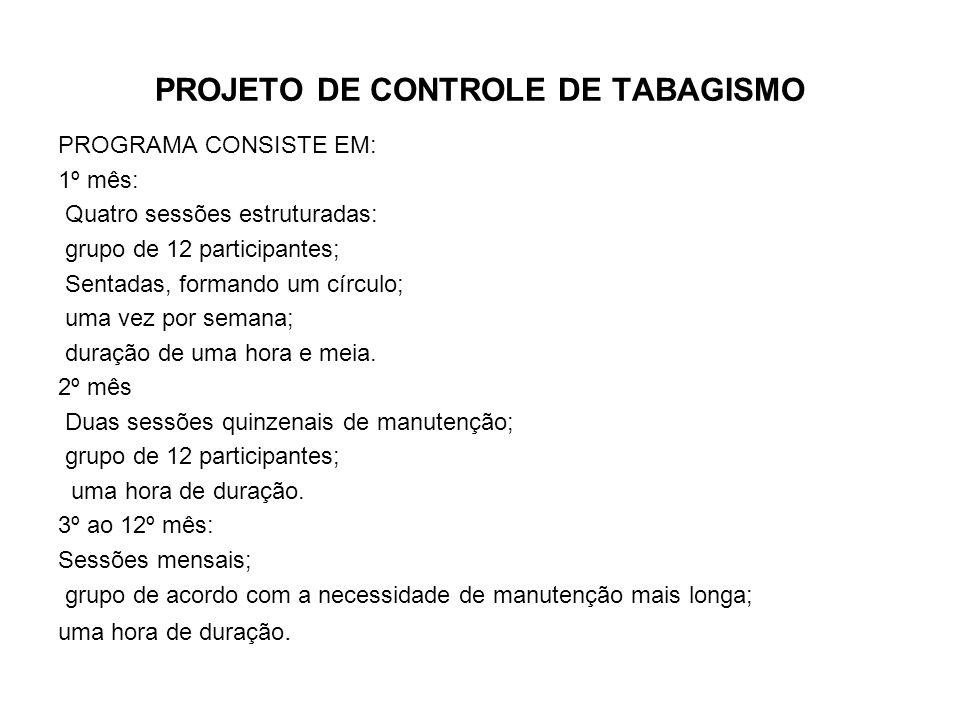 PROJETO DE CONTROLE DE TABAGISMO PROGRAMA CONSISTE EM: 1º mês: Quatro sessões estruturadas: grupo de 12 participantes; Sentadas, formando um círculo;