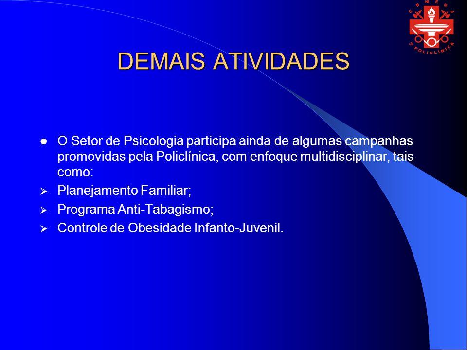 DEMAIS ATIVIDADES O Setor de Psicologia participa ainda de algumas campanhas promovidas pela Policlínica, com enfoque multidisciplinar, tais como: Planejamento Familiar; Programa Anti-Tabagismo; Controle de Obesidade Infanto-Juvenil.