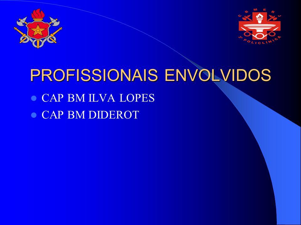 PROFISSIONAIS ENVOLVIDOS CAP BM ILVA LOPES CAP BM DIDEROT