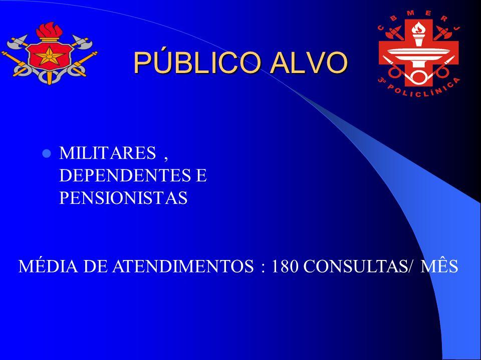 PÚBLICO ALVO MILITARES, DEPENDENTES E PENSIONISTAS MÉDIA DE ATENDIMENTOS : 180 CONSULTAS/ MÊS