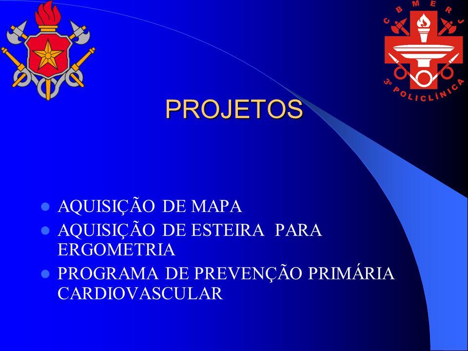 PROJETOS AQUISIÇÃO DE MAPA AQUISIÇÃO DE ESTEIRA PARA ERGOMETRIA PROGRAMA DE PREVENÇÃO PRIMÁRIA CARDIOVASCULAR