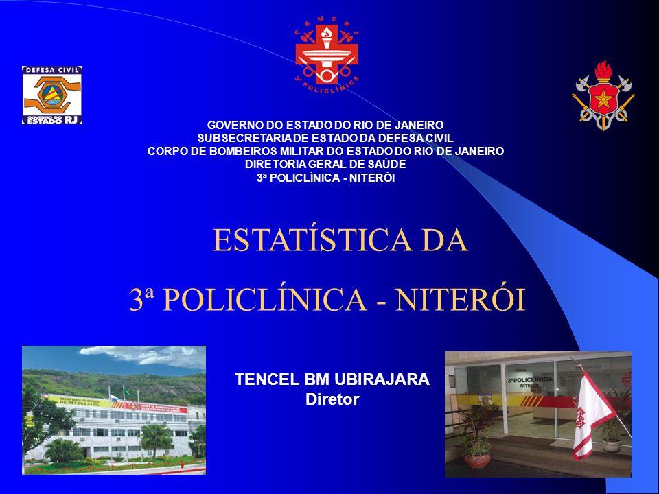 GOVERNO DO ESTADO DO RIO DE JANEIRO SUBSECRETARIA DE ESTADO DA DEFESA CIVIL CORPO DE BOMBEIROS MILITAR DO ESTADO DO RIO DE JANEIRO DIRETORIA GERAL DE SAÚDE 3ª POLICLÍNICA - NITERÓI ESTATÍSTICA DA 3ª POLICLÍNICA - NITERÓI TENCEL BM UBIRAJARA Diretor