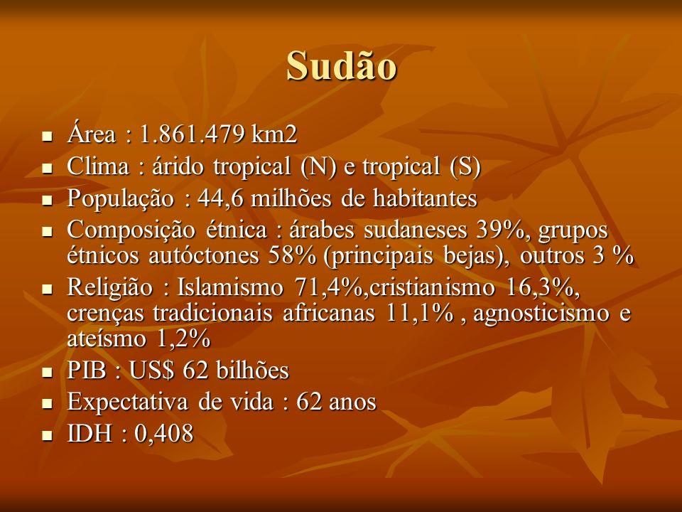 Sudão Área : 1.861.479 km2 Área : 1.861.479 km2 Clima : árido tropical (N) e tropical (S) Clima : árido tropical (N) e tropical (S) População : 44,6 m
