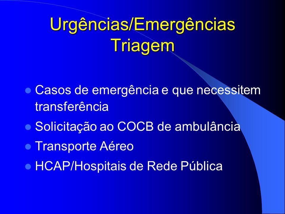 Casos de emergência e que necessitem transferência Solicitação ao COCB de ambulância Transporte Aéreo HCAP/Hospitais de Rede Pública Urgências/Emergências Triagem