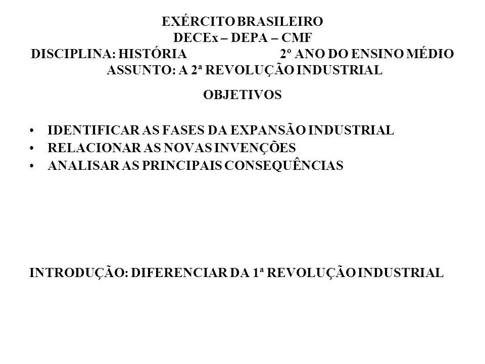EXÉRCITO BRASILEIRO DECEx – DEPA – CMF DISCIPLINA: HISTÓRIA 2º ANO DO ENSINO MÉDIO ASSUNTO: A 2ª REVOLUÇÃO INDUSTRIAL OBJETIVOS IDENTIFICAR AS FASES D