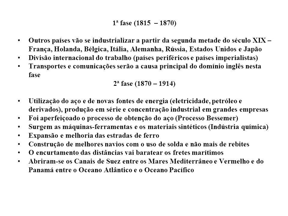 1ª fase (1815 – 1870) Outros países vão se industrializar a partir da segunda metade do século XIX – França, Holanda, Bélgica, Itália, Alemanha, Rússi