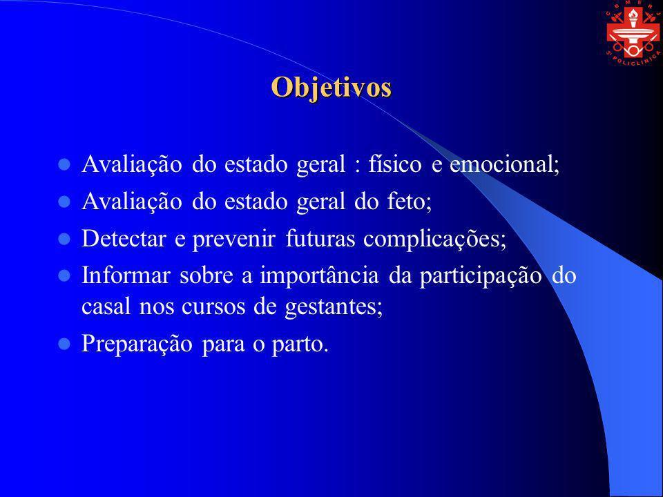 Objetivos Avaliação do estado geral : físico e emocional; Avaliação do estado geral do feto; Detectar e prevenir futuras complicações; Informar sobre