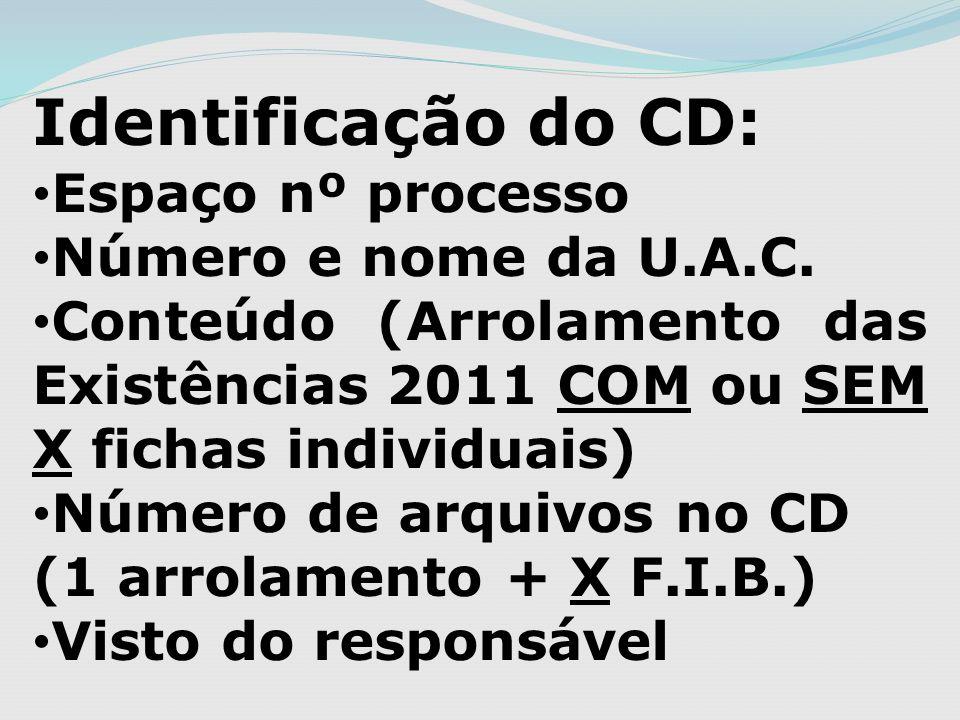 Identificação do CD: Espaço nº processo Número e nome da U.A.C. Conteúdo (Arrolamento das Existências 2011 COM ou SEM X fichas individuais) Número de