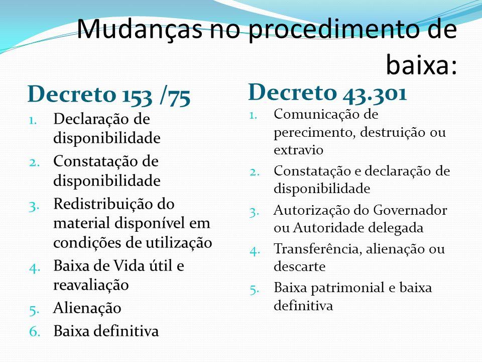 Mudanças no procedimento de baixa: Decreto 153 /75 Decreto 43.301 1. Declaração de disponibilidade 2. Constatação de disponibilidade 3. Redistribuição