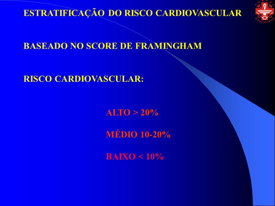 ESTRATIFICAÇÃO DO RISCO CARDIOVASCULAR BASEADO NO SCORE DE FRAMINGHAM RISCO CARDIOVASCULAR: ALTO > 20% MÉDIO 10-20% BAIXO < 10%