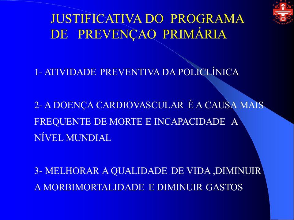 JUSTIFICATIVA DO PROGRAMA DE PREVENÇAO PRIMÁRIA 1- ATIVIDADE PREVENTIVA DA POLICLÍNICA 2- A DOENÇA CARDIOVASCULAR É A CAUSA MAIS FREQUENTE DE MORTE E