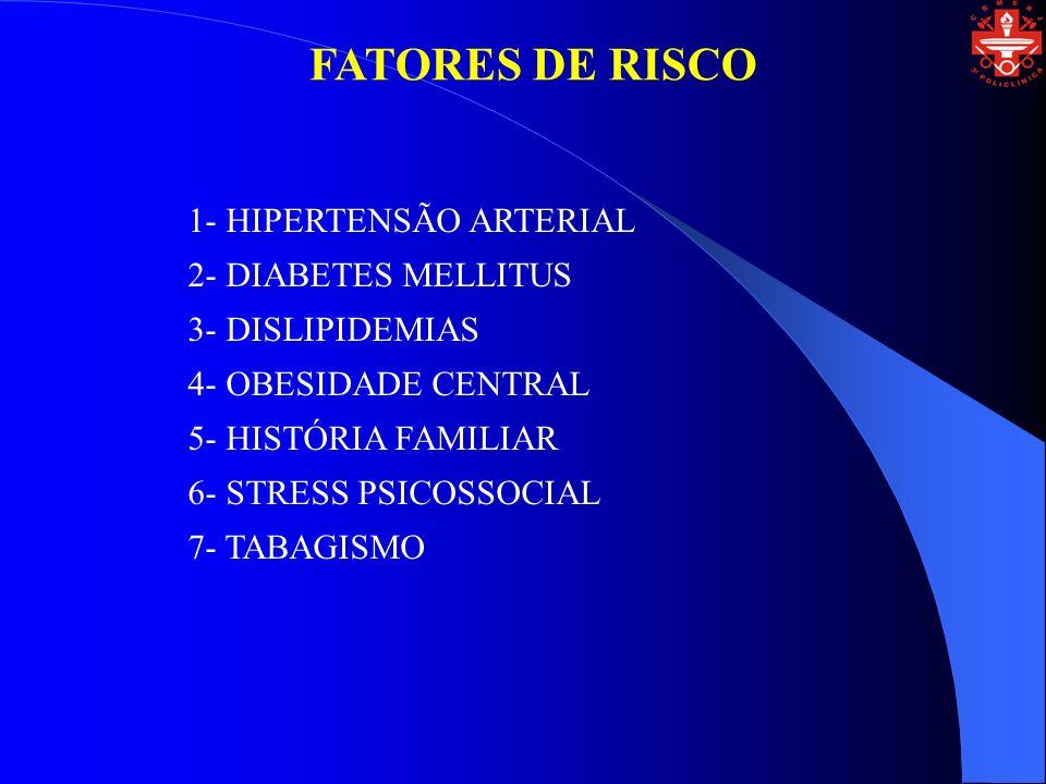 FATORES DE RISCO 1- HIPERTENSÃO ARTERIAL 2- DIABETES MELLITUS 3- DISLIPIDEMIAS 4- OBESIDADE CENTRAL 5- HISTÓRIA FAMILIAR 6- STRESS PSICOSSOCIAL 7- TAB