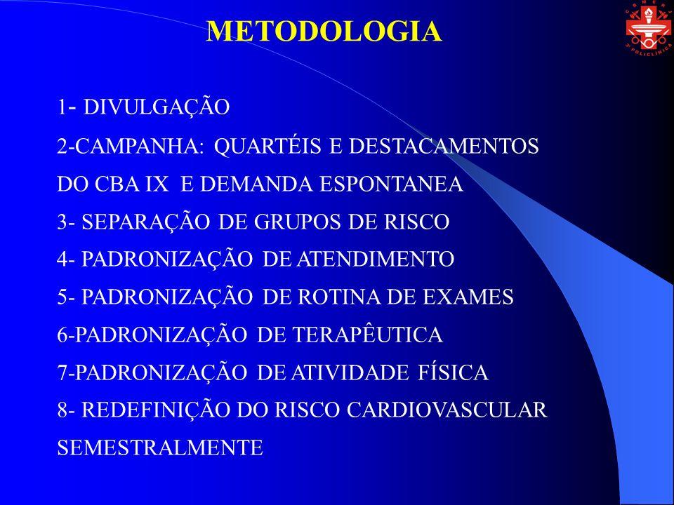 METODOLOGIA 1 - DIVULGAÇÃO 2-CAMPANHA: QUARTÉIS E DESTACAMENTOS DO CBA IX E DEMANDA ESPONTANEA 3- SEPARAÇÃO DE GRUPOS DE RISCO 4- PADRONIZAÇÃO DE ATEN