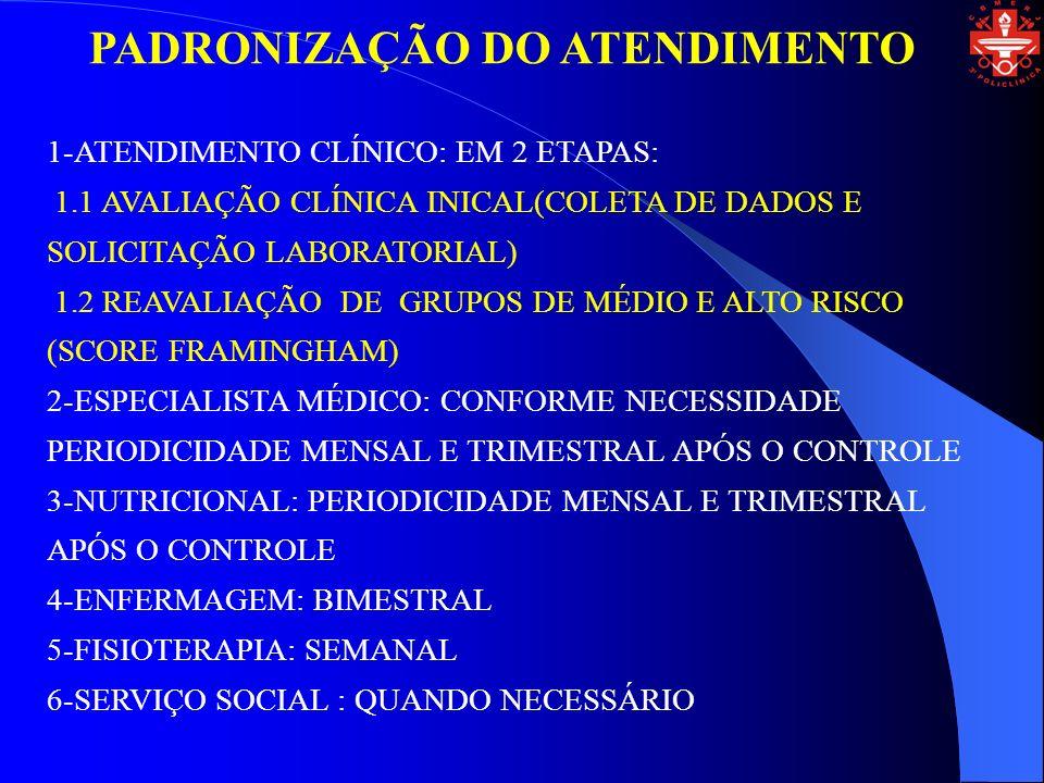 PADRONIZAÇÃO DO ATENDIMENTO 1-ATENDIMENTO CLÍNICO: EM 2 ETAPAS: 1.1 AVALIAÇÃO CLÍNICA INICAL(COLETA DE DADOS E SOLICITAÇÃO LABORATORIAL) 1.2 REAVALIAÇ