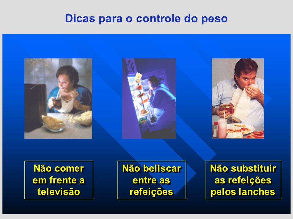 Não substituir as refeições pelos lanches Não beliscar entre as refeições Não comer em frente a televisão Dicas para o controle do peso