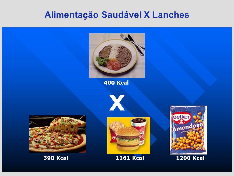 1161 Kcal390 Kcal1200 Kcal 400 Kcal X Alimentação Saudável X Lanches