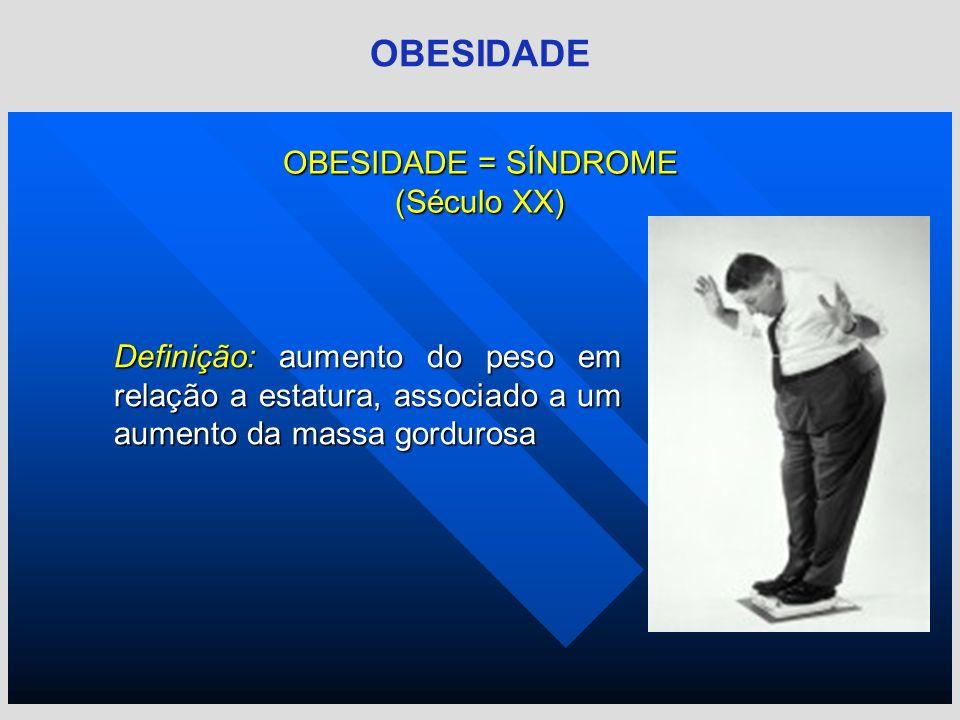 OBESIDADE = SÍNDROME (Século XX) Definição: aumento do peso em relação a estatura, associado a um aumento da massa gordurosa OBESIDADE