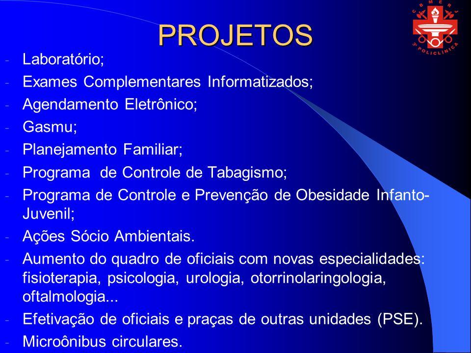 PROJETOS - Laboratório; - Exames Complementares Informatizados; - Agendamento Eletrônico; - Gasmu; - Planejamento Familiar; - Programa de Controle de