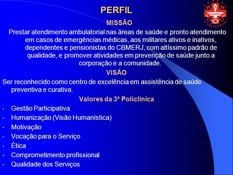 FOCOCANAIS DE INFORMAÇÕES Cliente Murais e quadro de avisos; Cartazes e folders; Portal; Contato Direto: Ouvidor e Oficial de Dia.
