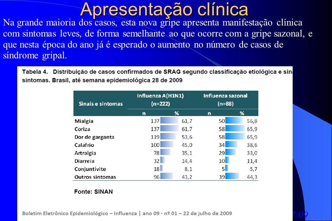 Apresentação clínica Dados de 03/07/09 Na grande maioria dos casos, esta nova gripe apresenta manifestação clínica com sintomas leves, de forma semelh