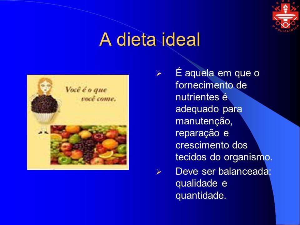A dieta ideal É aquela em que o fornecimento de nutrientes é adequado para manutenção, reparação e crescimento dos tecidos do organismo.