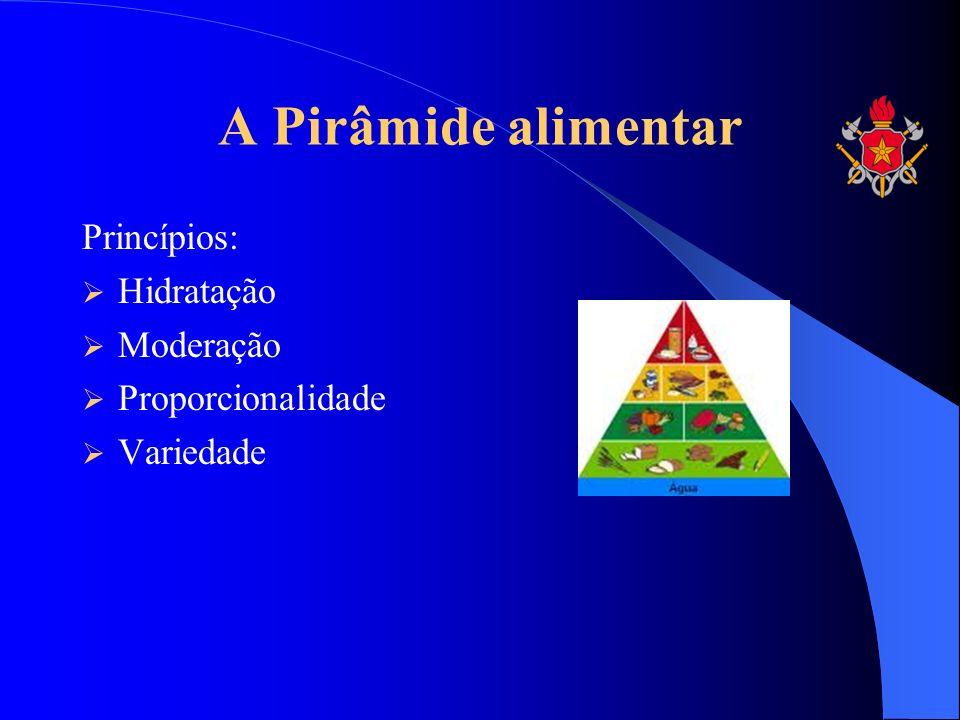 A Pirâmide alimentar Princípios: Hidratação Moderação Proporcionalidade Variedade