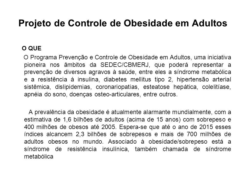 Projeto de Controle de Obesidade em Adultos QUEM A equipe constituída pelos peritos do CPMSO e profissionais capacitados a ministrar o Programa de Controle de Obesidade nas policlínicas e HCAP.