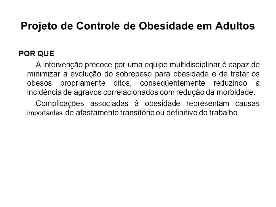 Projeto de Controle de Obesidade em Adultos POR QUE A intervenção precoce por uma equipe multidisciplinar é capaz de minimizar a evolução do sobrepeso