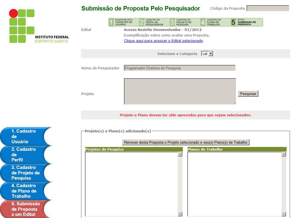 5. Submissão de Proposta a um Edital 5. Submissão de Proposta a um Edital 4.