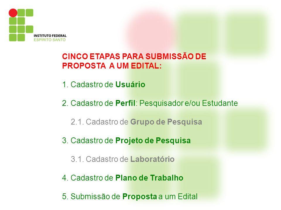 CINCO ETAPAS PARA SUBMISSÃO DE PROPOSTA A UM EDITAL: 1.