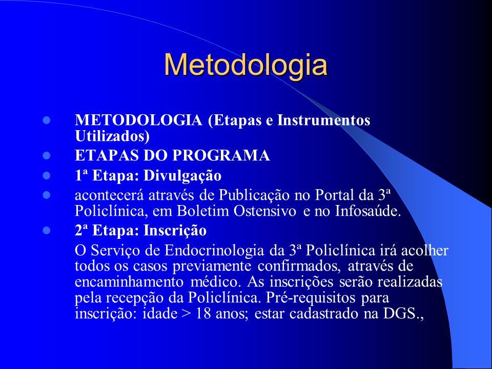 Metodologia METODOLOGIA (Etapas e Instrumentos Utilizados) ETAPAS DO PROGRAMA 1ª Etapa: Divulgação acontecerá através de Publicação no Portal da 3ª Policlínica, em Boletim Ostensivo e no Infosaúde.