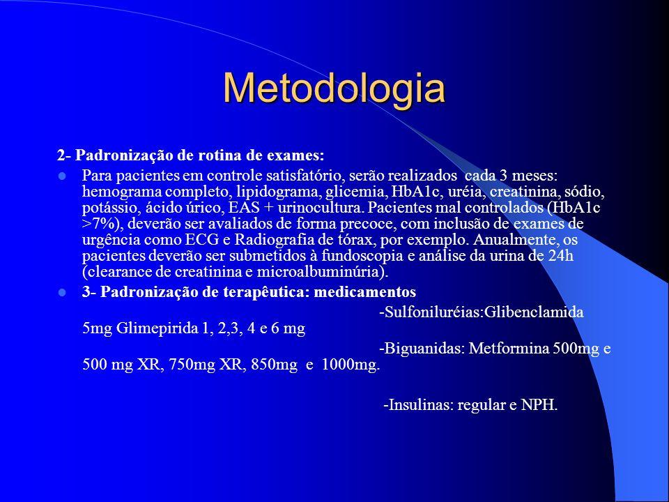 Metodologia 2- Padronização de rotina de exames: Para pacientes em controle satisfatório, serão realizados cada 3 meses: hemograma completo, lipidograma, glicemia, HbA1c, uréia, creatinina, sódio, potássio, ácido úrico, EAS + urinocultura.