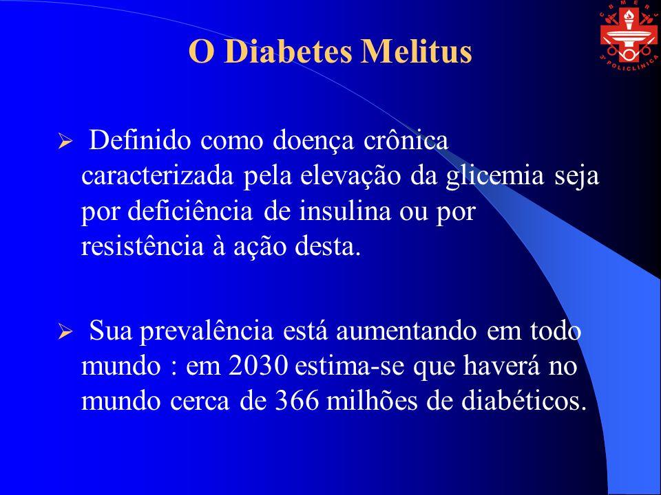Diagnóstico Glicemia de jejum > 126 mg/dl em 2 ocasiões distintas ou Glicemia > 200 mg/dl (independente de jejum) Hemoglobina glicada > 6,5% em 2 ocasiões distintas