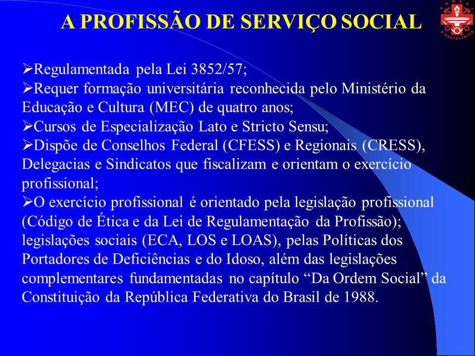 A PROFISSÃO DE SERVIÇO SOCIAL Regulamentada pela Lei 3852/57; Requer formação universitária reconhecida pelo Ministério da Educação e Cultura (MEC) de quatro anos; Cursos de Especialização Lato e Stricto Sensu; Dispõe de Conselhos Federal (CFESS) e Regionais (CRESS), Delegacias e Sindicatos que fiscalizam e orientam o exercício profissional; O exercício profissional é orientado pela legislação profissional (Código de Ética e da Lei de Regulamentação da Profissão); legislações sociais (ECA, LOS e LOAS), pelas Políticas dos Portadores de Deficiências e do Idoso, além das legislações complementares fundamentadas no capítulo Da Ordem Social da Constituição da República Federativa do Brasil de 1988.