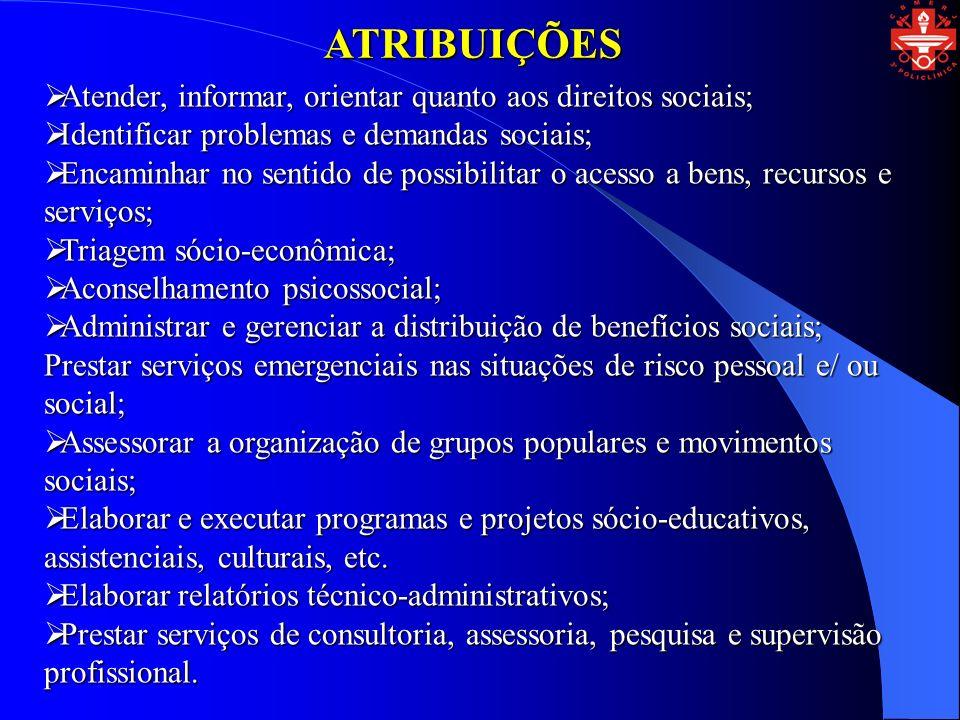 ATRIBUIÇÕES Atender, informar, orientar quanto aos direitos sociais; Atender, informar, orientar quanto aos direitos sociais; Identificar problemas e demandas sociais; Identificar problemas e demandas sociais; Encaminhar no sentido de possibilitar o acesso a bens, recursos e serviços; Encaminhar no sentido de possibilitar o acesso a bens, recursos e serviços; Triagem sócio-econômica; Triagem sócio-econômica; Aconselhamento psicossocial; Aconselhamento psicossocial; Administrar e gerenciar a distribuição de benefícios sociais; Prestar serviços emergenciais nas situações de risco pessoal e/ ou social; Administrar e gerenciar a distribuição de benefícios sociais; Prestar serviços emergenciais nas situações de risco pessoal e/ ou social; Assessorar a organização de grupos populares e movimentos sociais; Assessorar a organização de grupos populares e movimentos sociais; Elaborar e executar programas e projetos sócio-educativos, assistenciais, culturais, etc.