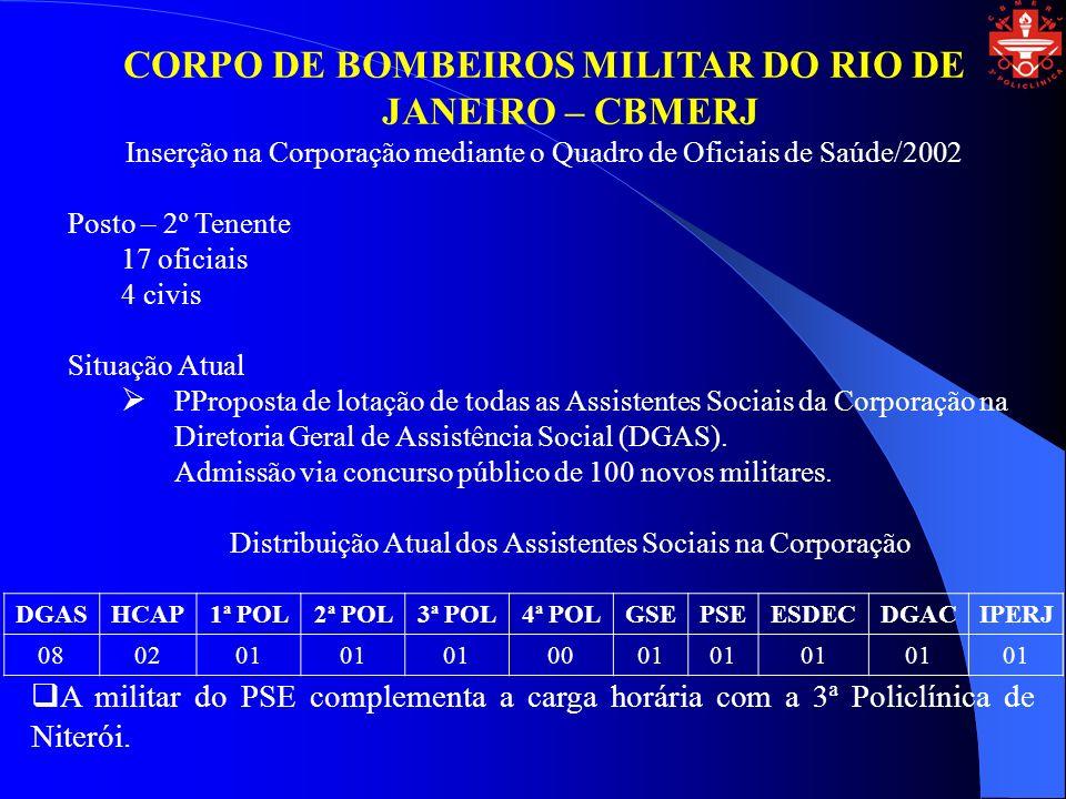 DGASHCAP1ª POL2ª POL3ª POL4ª POLGSEPSEESDECDGACIPERJ 080201 0001 A militar do PSE complementa a carga horária com a 3ª Policlínica de Niterói.