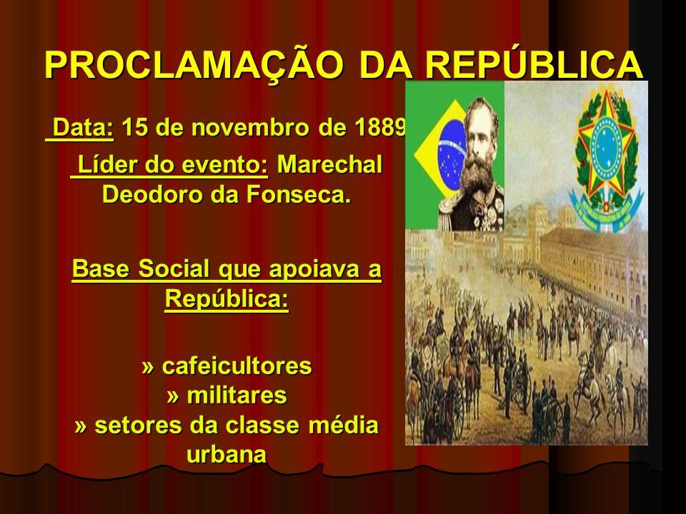 PROCLAMAÇÃO DA REPÚBLICA Data: 15 de novembro de 1889 Data: 15 de novembro de 1889 Líder do evento: Marechal Deodoro da Fonseca.