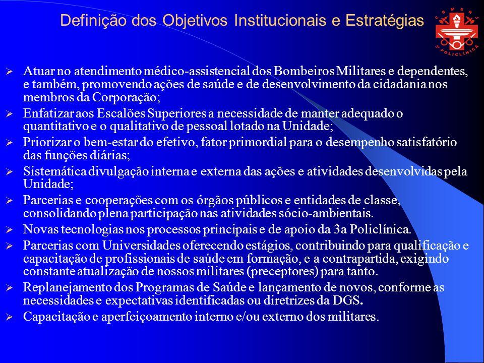Definição dos Objetivos Institucionais e Estratégias Atuar no atendimento médico-assistencial dos Bombeiros Militares e dependentes, e também, promove