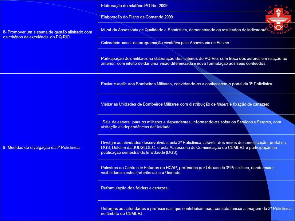 8- Promover um sistema de gestão alinhado com os critérios de excelência do PQ-RIO Elaboração do relatório PQ-Rio 2009. Elaboração do Plano de Comando