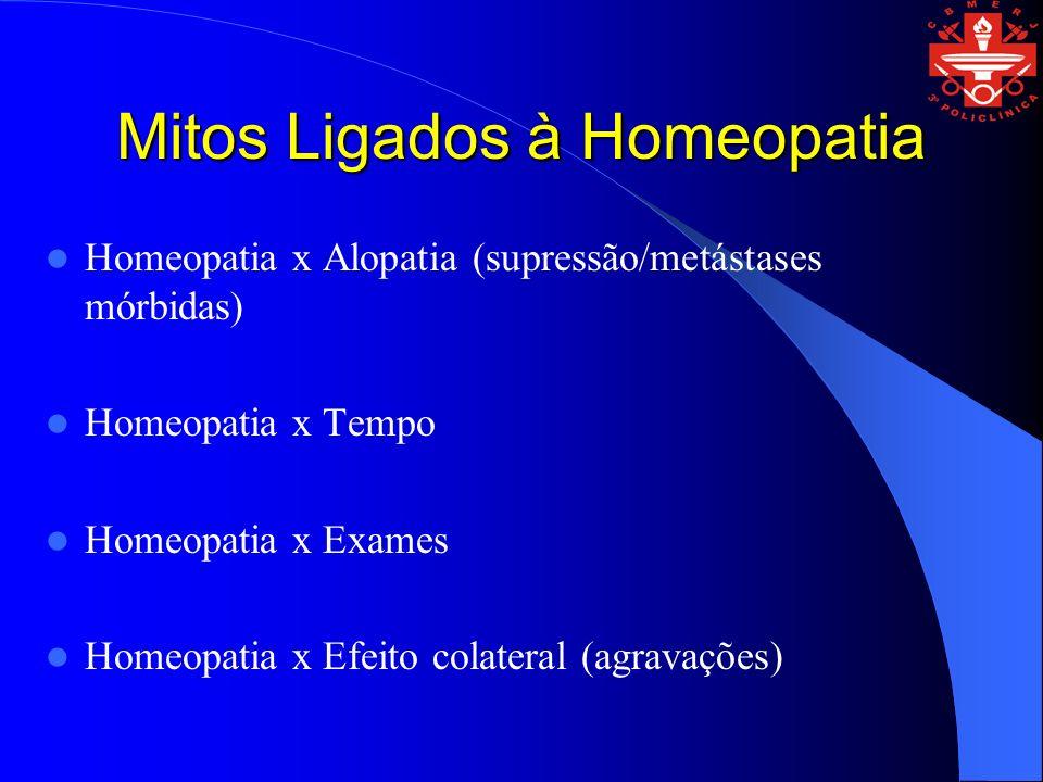 Mitos Ligados à Homeopatia Homeopatia x Alopatia (supressão/metástases mórbidas) Homeopatia x Tempo Homeopatia x Exames Homeopatia x Efeito colateral