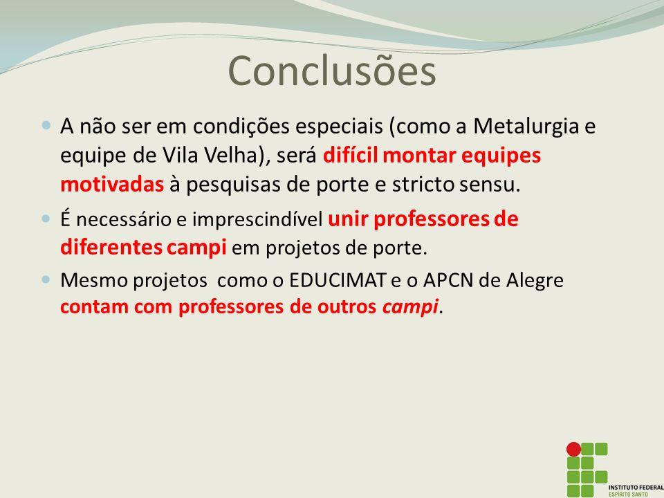 Conclusões A não ser em condições especiais (como a Metalurgia e equipe de Vila Velha), será difícil montar equipes motivadas à pesquisas de porte e stricto sensu.