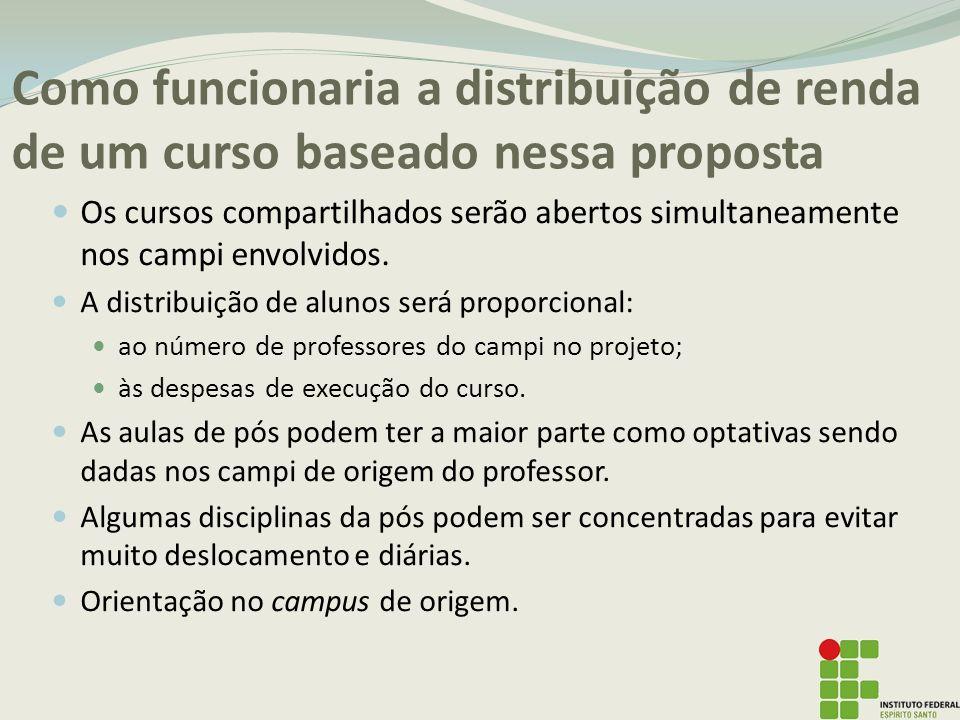 Como funcionaria a distribuição de renda de um curso baseado nessa proposta Os cursos compartilhados serão abertos simultaneamente nos campi envolvidos.