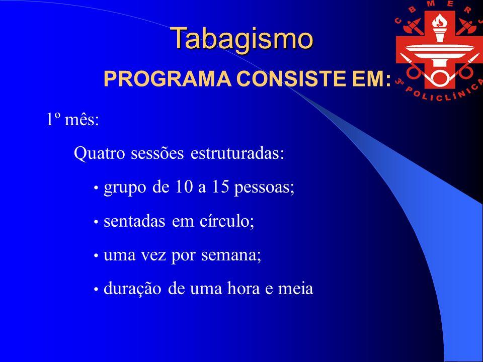 Tabagismo 1º mês: Quatro sessões estruturadas: grupo de 10 a 15 pessoas; sentadas em círculo; uma vez por semana; duração de uma hora e meia PROGRAMA