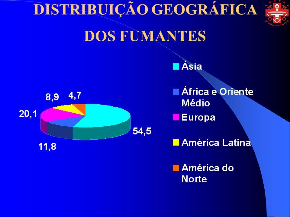 DISTRIBUIÇÃO GEOGRÁFICA DOS FUMANTES