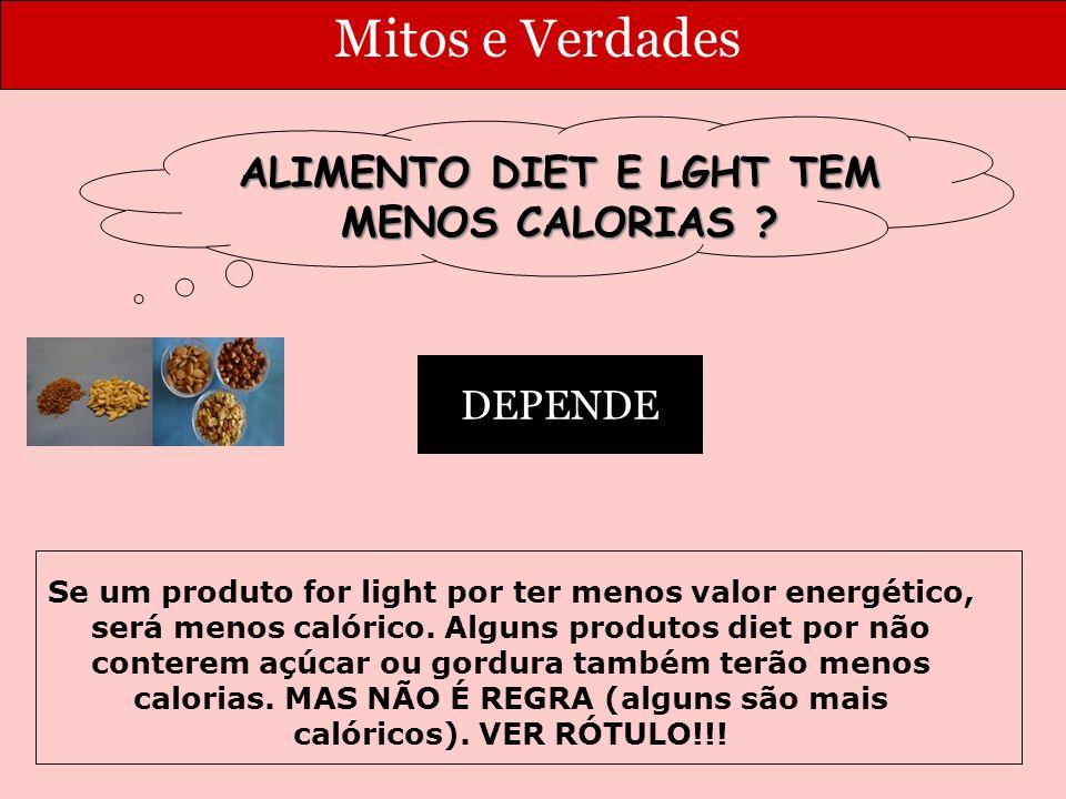 Mitos e Verdades Quanto menos refeições eu fizer ajudará a emagrecer?? Uma forma saudável de perder peso é comer pequenas quantidades de comida dividi