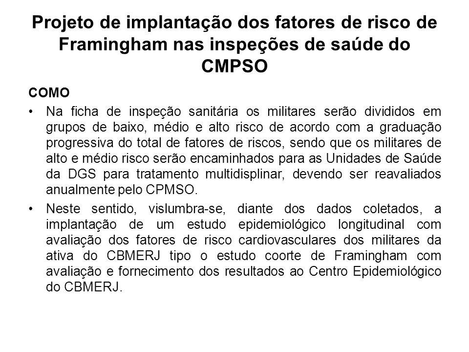Projeto de implantação dos fatores de risco de Framingham nas inspeções de saúde do CMPSO COMO Na ficha de inspeção sanitária os militares serão divid