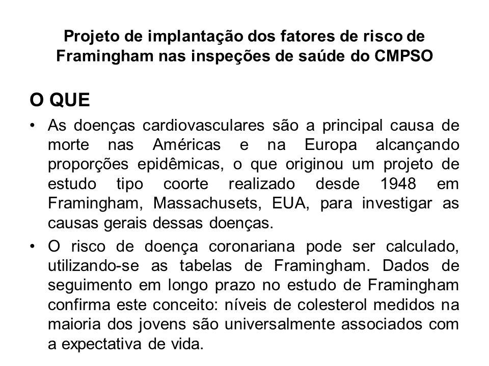 Projeto de implantação dos fatores de risco de Framingham nas inspeções de saúde do CMPSO QUEM A equipe constituída pelos peritos do CPMSO.