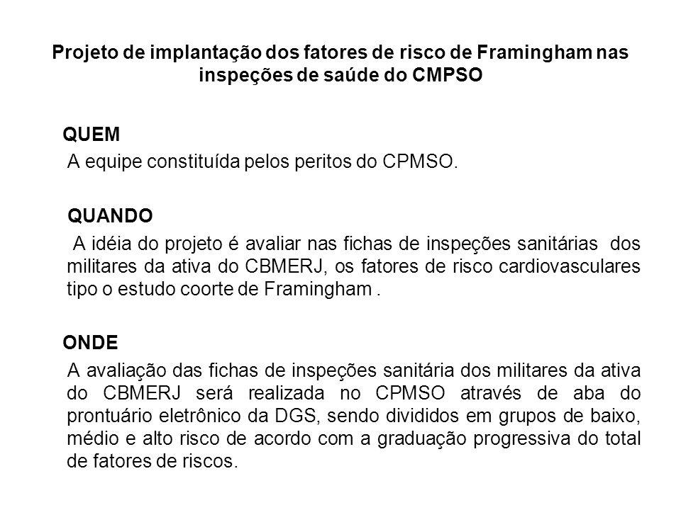 Projeto de implantação dos fatores de risco de Framingham nas inspeções de saúde do CMPSO QUEM A equipe constituída pelos peritos do CPMSO. QUANDO A i